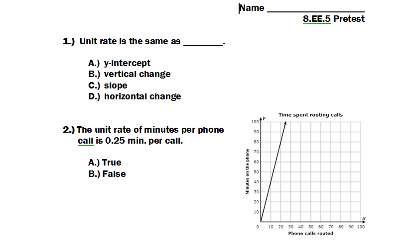 8EE5 Graph and Compare Proportional Relationships Strickler – Comparing Unit Rates Worksheet