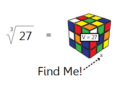 Cube Roots - Lessons - Tes Teach