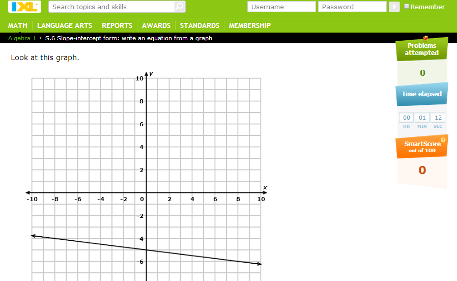 8.EE.6 Find the Equation of a Line - Strickler WMS - 8th Grade Math